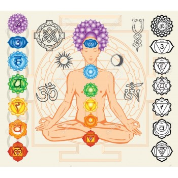 Seven Chakra and our inner world